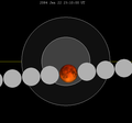 Lunar eclipse chart close-2084Jan22.png