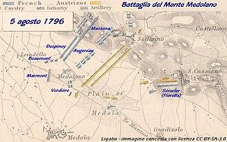 Battle of Castiglione - Sides battle Monte Medolano 1796