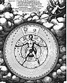 Macrocosmi historia Robert Fludd.jpg