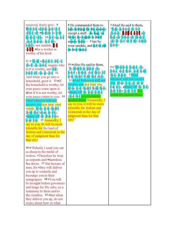 The Hebrew Gospel Of M...