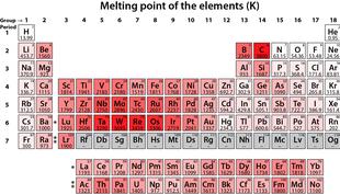 Lantanoidi wikipedia - Tavola periodica dei metalli ...