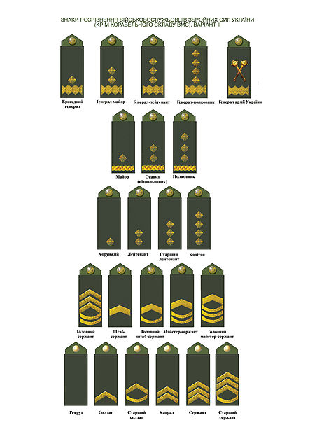 Military ranks of Ukraine 2