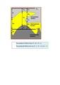 Modell des natürlich geschlossenen Systems.pdf