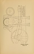 Notes on mechanical drawing, graphic statics, machine design, and kinematics (1909) (14594170560).jpg