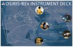 OSIRIS-REx Main Instrument Deck (Schematic).png