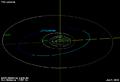 Orbit 713 Luscinia.png