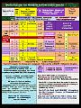 PROPHECY CHART-wo Dates.jpg