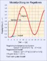 PT2-Tte-modellprüfung i-regelkreis.png