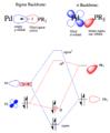 Palladium-Ligand Molecular Orbital Diagram.png