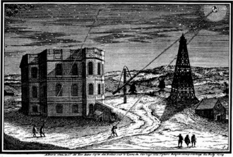 "Paris Observatory - The observatory in the beginning of the eighteenth century with the wooden ""Marly Tower"" on the right, moved to the grounds by Giovanni Cassini, for the mounting of long-tubed telescopes and even longer tubeless aerial telescopes."