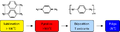 Parylene fr fig2.PNG