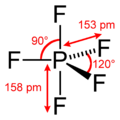 Phosphorus-pentafluoride-2D-dimensions.png