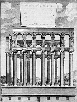 Pierre Lepautre (1652–1716) - Gallo-Roman building named piliers de tutelle in Bordeaux (France). Destroyed in 1675. Drawing and map by Claude Perrault (1613-1688), engraved by Pierre Lepautre, 1669