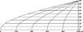 Podziałka złożona dla Merkatora.png