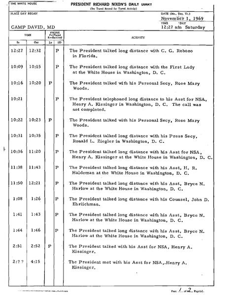 File:Presidential Daily Diary, compiled 11-1969.pdf