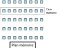 Principe d'un plan mémoire linéaire. 01.png