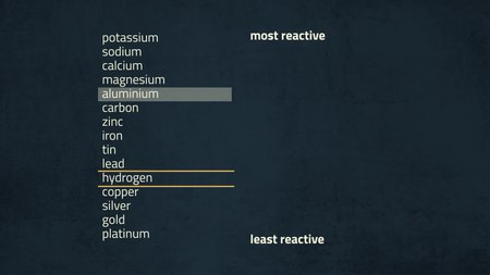 File:Properties of Hydrogen - Chemistry for All - FuseSchool.webm