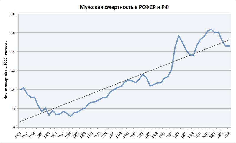 Украинки боятся рожать детей из-за нехватки денег и безучастных мужей - Цензор.НЕТ 2717