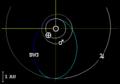 SW3-orbit.PNG