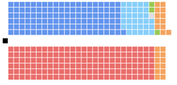 Seating arrangement of the 43rd Canadian Parliament.png