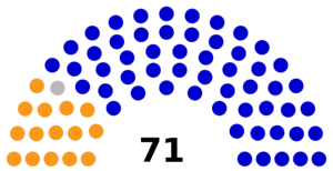 Sarawak State Legislative Assembly - Image: Seatingplan