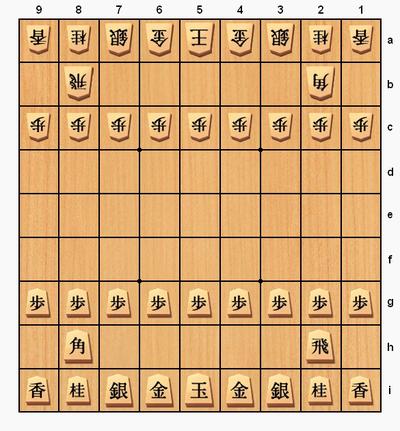 shogi wikipedia the free encyclopedia