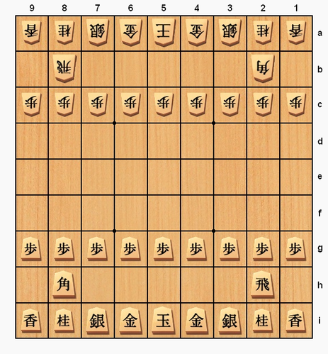 Shōgi Wikipedia La Enciclopedia Libre I did a gungi game : shōgi wikipedia la enciclopedia libre