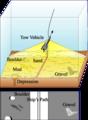 Sidescan sonar.png