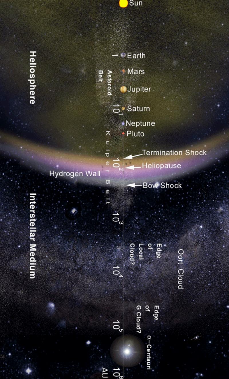 Space Stuff is Far Out! 800px-Solarmap