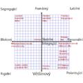 Tabulka volebních systémů.png