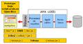 Telosys frameworks AJAX.PNG