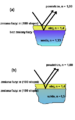 Thin film optics Phase shifts of reflected rays.png
