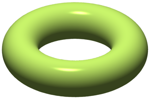 Genus (mathematics) - Image: Torus illustration