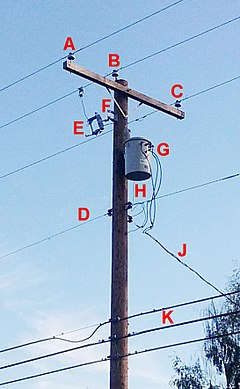 Utility pole - Wikipedia on