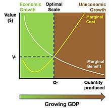Ecological economics - Wikipedia