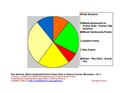 Waseca County Minnesota Native Vegetation Pie Chart Wiki Version.pdf