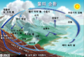 Watercyclekoreannew.png