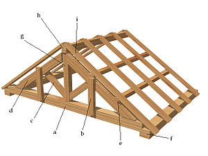 Japanese carpentry - Yogoya type traditional roof framing, called western style.