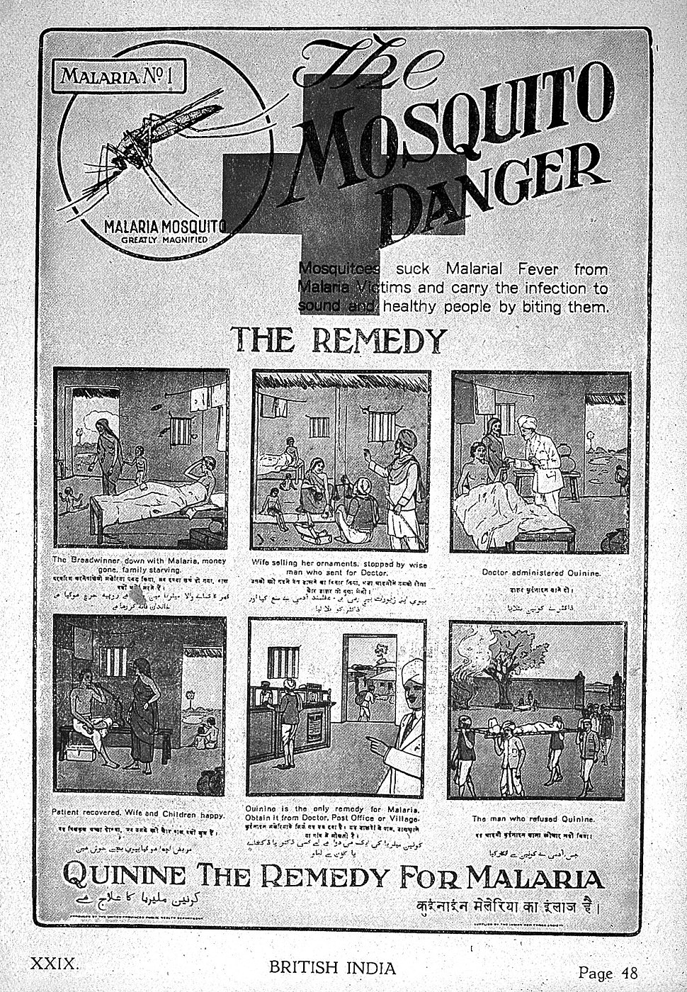 """""""British India"""", six stages of malaria. Wellcome L0022443"""