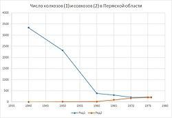 Экономика пермского края реферат 8870