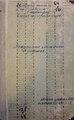 Метрическая книга евреев Елизаветграда. 1886-1888 годы. Фонд 185, опись 1, дело 43. Смерть.pdf