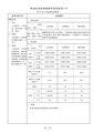興達發電廠運轉期間環境監測工作 105 年第 1 季監測成果摘要.pdf