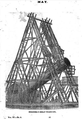 1837 May telescope AmericanMagazine v3 Boston.png