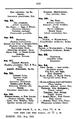 1859 AquarialGardens catalog Boston 3.png