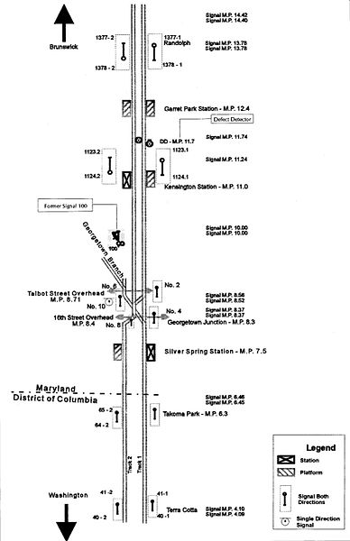 File1996 silver spring maryland train collision diagramg other resolutions 155 240 pixels 310 480 pixels ccuart Gallery