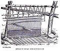 19th century knowledge indian lore navajo loom.jpg