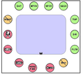 2-7 CLU display indicators color.png
