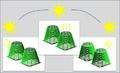 20120927 Tannenbaumreaktor optimierter Lichteinfall.png