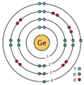 32 germanium (Ge)enhancedBohr model.png