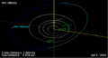 881 Athene orbit on 01 Jan 2009.png